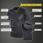 Diagramm Dowe UltraSeries Underwear