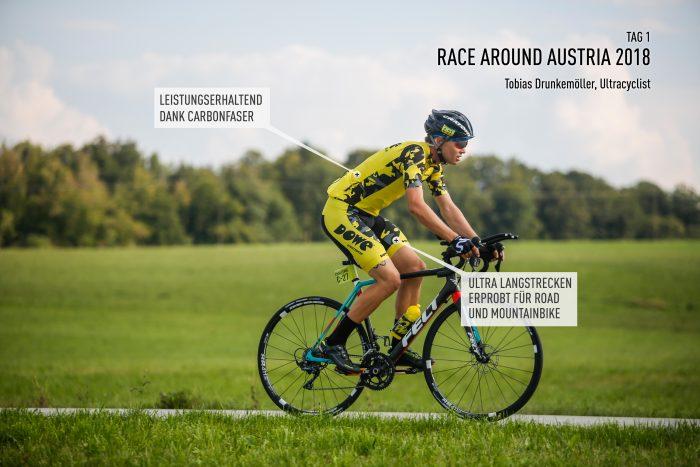 DOWE Sportswear beim Race Around Austria 2018