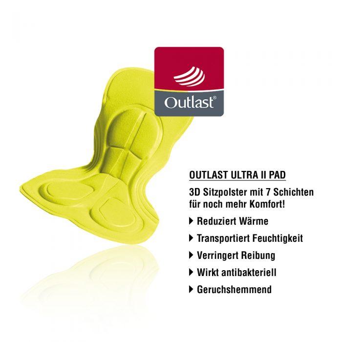 Outlast Pad Ultra II